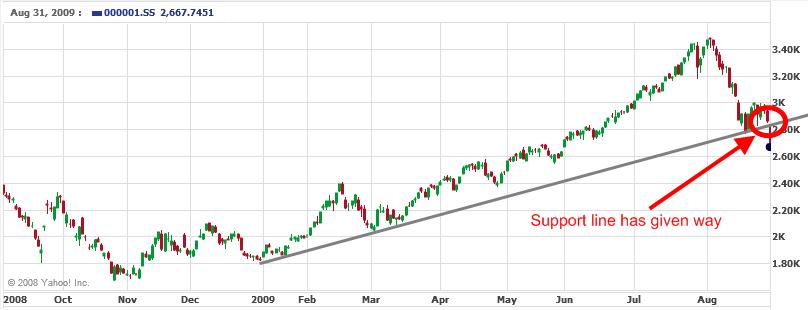 chinese-stocks