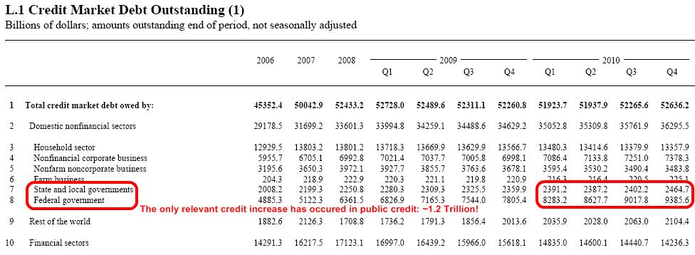 total-credit-04-24-2011
