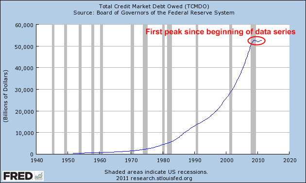 total-credit-2011-q2-long-term