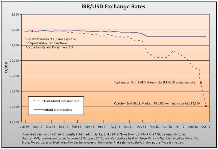 Iran-Hyperinflation
